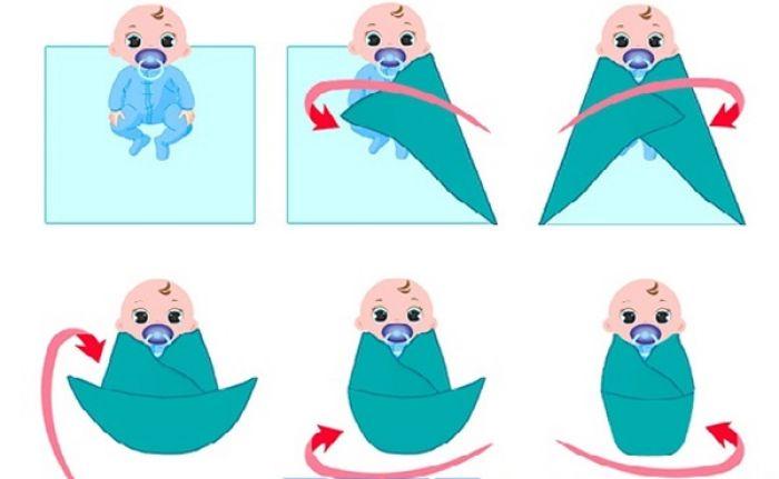 Image result for รูปการห่อตัวเด็ก