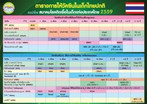 อัพเดทล่าสุด ตารางการให้วัคซีนในเด็กไทยปกติ 2559