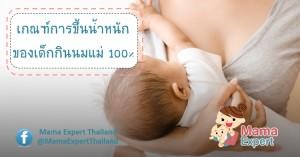 นมแม่ : เกณฑ์การขึ้นน้ำหนักของเด็กกินนมแม่ 100%