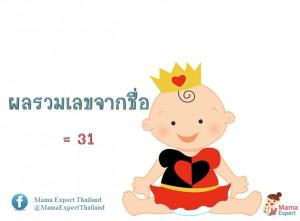 ตั้งชื่อลูก ตั้งชื่อมงคลตามตัวเลข ผลรวมเลขศาสตร์จากชื่อลูก เท่ากับ  31  แปลผลได้ที่นี้