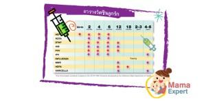 อัพเดทล่าสุดตารางวัคซีน  2560  สำหรับเด็กไทย