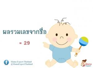 ตั้งชื่อลูก ตั้งชื่อมงคลตามตัวเลข ผลรวมเลขศาสตร์จากชื่อลูก เท่ากับ  29  แปลผลได้ที่นี้
