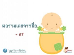 ตั้งชื่อลูก ตั้งชื่อมงคลตามตัวเลข ผลรวมเลขศาสตร์จากชื่อลูก เท่ากับ 67 แปลผลได้ที่นี้