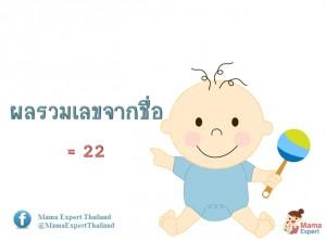 ตั้งชื่อลูก ตั้งชื่อมงคลตามตัวเลข ผลรวมเลขศาสตร์จากชื่อลูก เท่ากับ  22  แปลผลได้ที่นี้