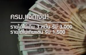 คนไทย 5.3 ล้านคนเฮ! รัฐบาลไฟเขียว1.2หมื่นล้าน ให้เงินช่วยเหลือ-ของขวัญปีใหม่
