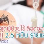 ล่าสุด! ตายแล้ว 41 ราย จากผู้ป่วย 2.6 หมื่น หลังไข้เลือดออกระบาด