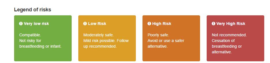 วิธีตรวจเช็คยา ว่าปลอดภัยใช้ได้หรือไม่ ในคุณแม่ให้นมบุตร