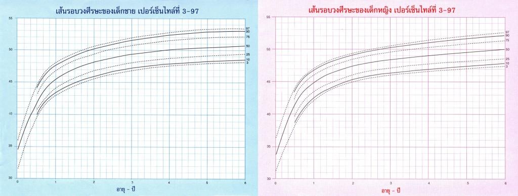 graph07big-horz